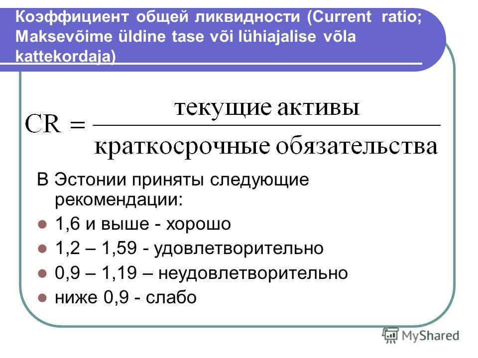 Коэффициент общей ликвидности (Current ratio; Maksevõime üldine tase või lühiajalise võla kattekordaja) В Эстонии приняты следующие рекомендации: 1,6 и выше - хорошо 1,2 – 1,59 - удовлетворительно 0,9 – 1,19 – неудовлетворительно ниже 0,9 - слабо