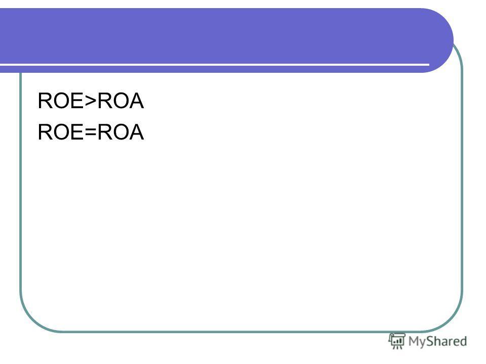 ROE>ROA ROE=ROA