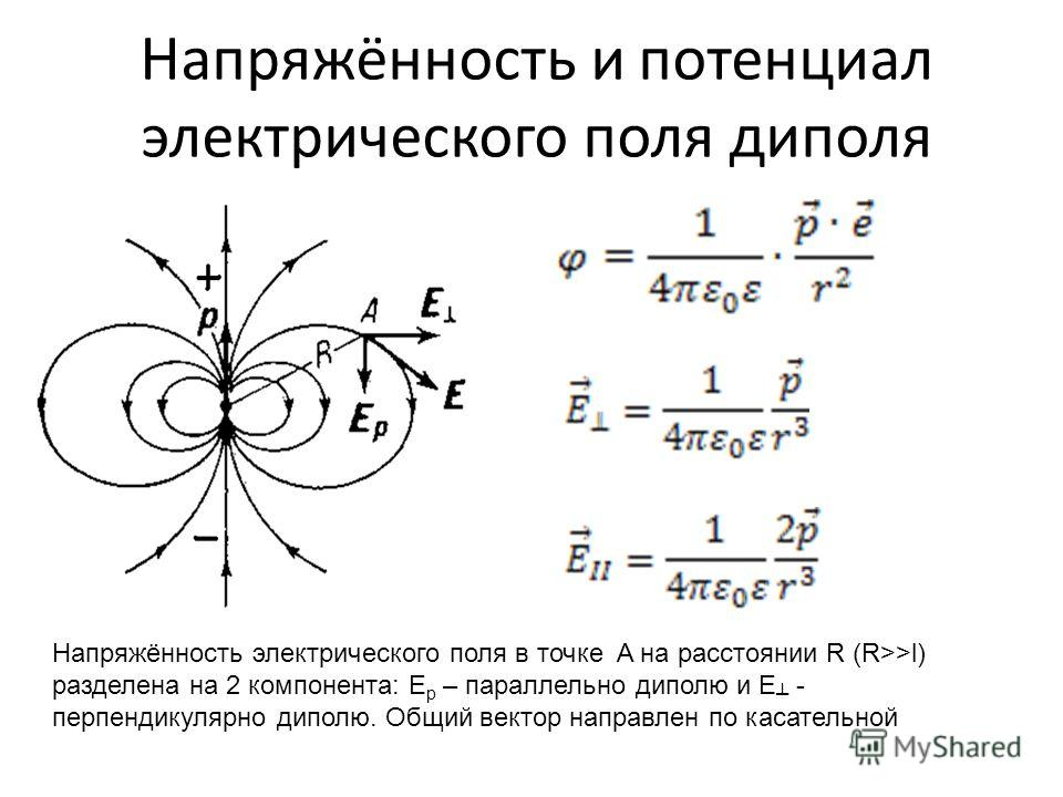 Напряжённость и потенциал электрического поля диполя Напряжённость электрического поля в точке A на расстоянии R (R>>l) разделена на 2 компонента: E p – параллельно диполю и E - перпендикулярно диполю. Общий вектор направлен по касательной