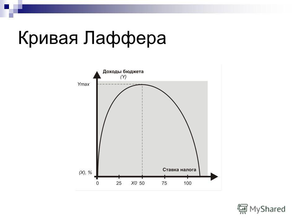 кривая лаффера. предложения. шпаргалка экономика
