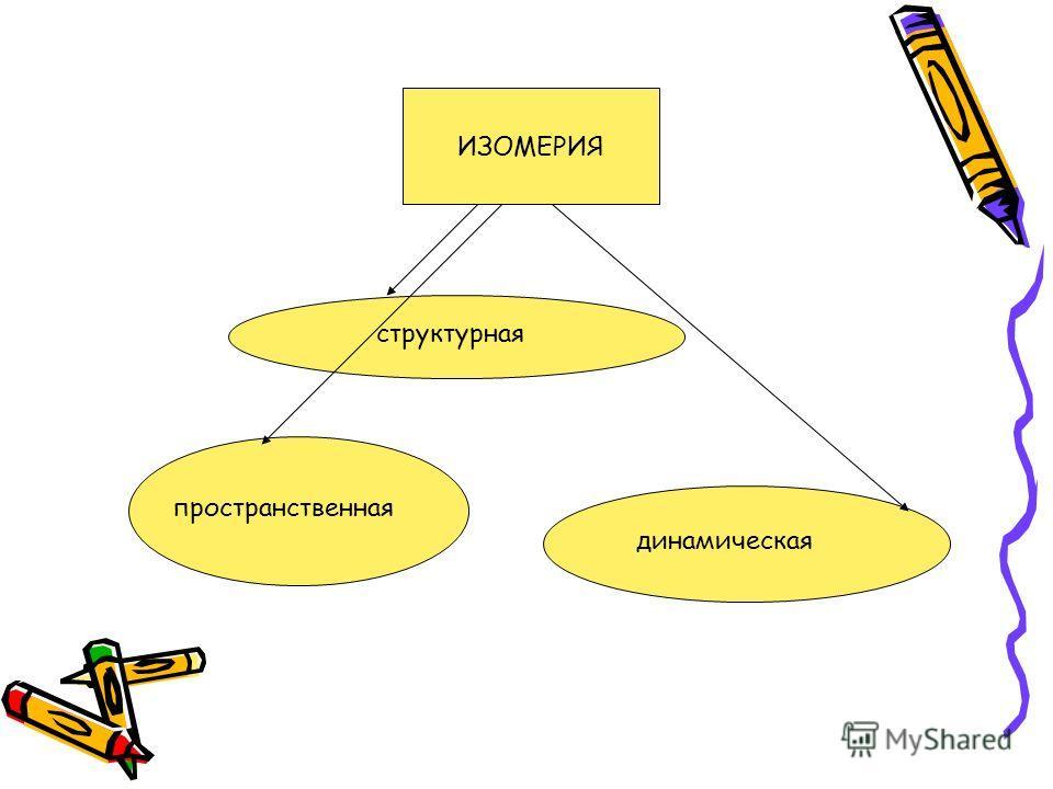 Изомерия структурная пространственная динамическая ИЗОМЕРИЯ
