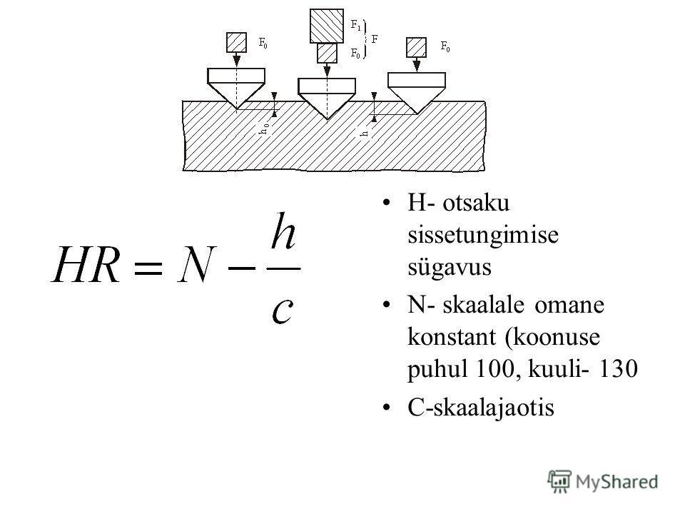H- otsaku sissetungimise sügavus N- skaalale omane konstant (koonuse puhul 100, kuuli- 130 C-skaalajaotis