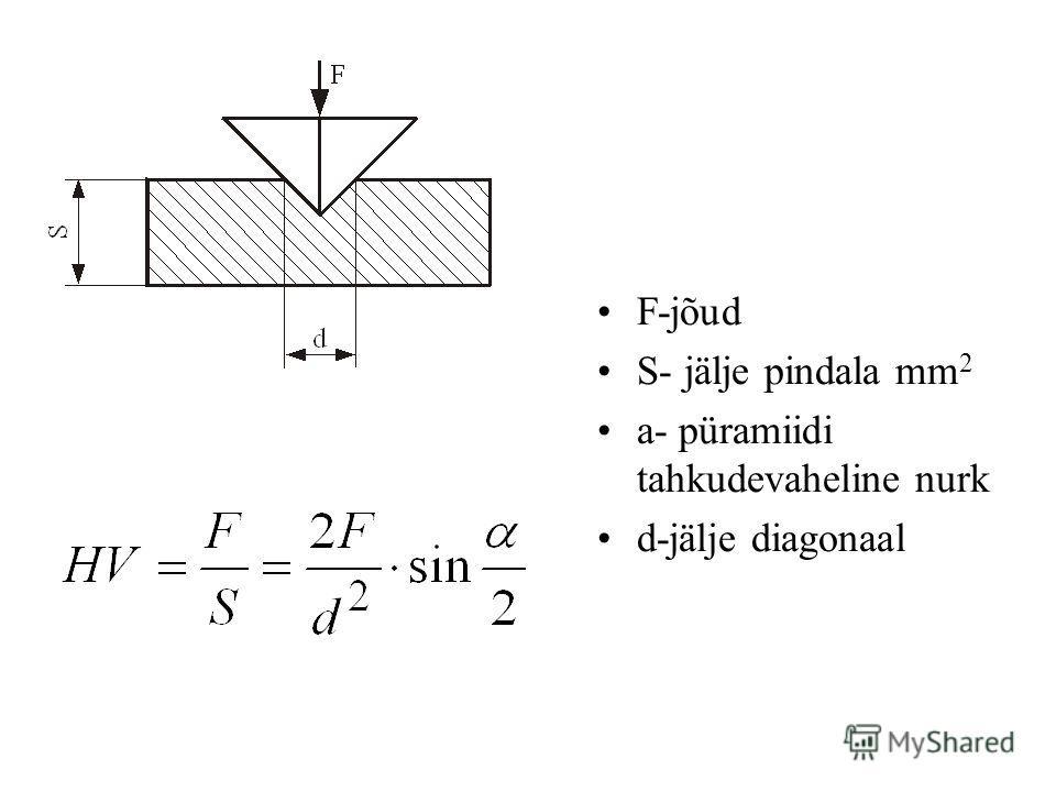 F-jõud S- jälje pindala mm 2 a- püramiidi tahkudevaheline nurk d-jälje diagonaal