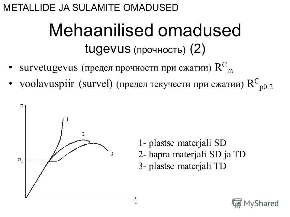 Mehaanilised omadused tugevus (прочность) (2) survetugevus (предел прочности при сжатии) R C m voolavuspiir (survel) (предел текучести при сжатии) R C p0.2 METALLIDE JA SULAMITE OMADUSED 1- plastse materjali SD 2- hapra materjali SD ja TD 3- plastse