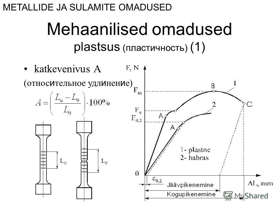 Mehaanilised omadused plastsus (пласт и чность) (1) katkevenivus A (oтнос и тельное удл и нен и е) METALLIDE JA SULAMITE OMADUSED