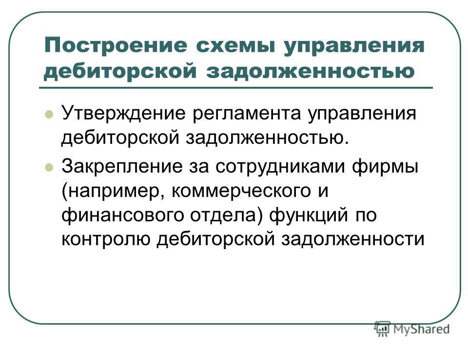 Совершенствование договорных условий Включение в договор поставки штрафных санкций в виде пени за просрочку платежа.
