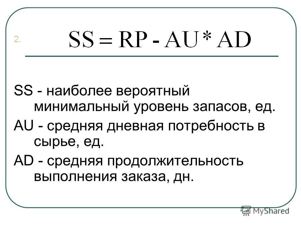 Алгоритмы управления запасами: 1. где RP - уровень запасов, при котором делается заказ, ед. MU - максимальная дневная потребность в сырье, ед. MD - максимальное число дней выполнения заказа