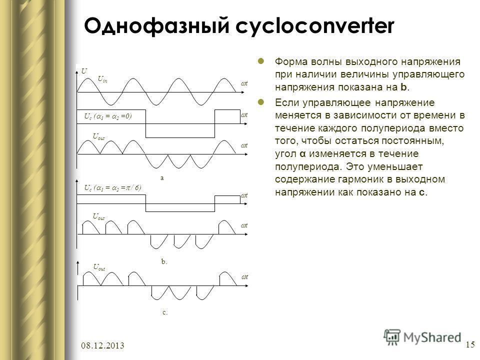Однофазный cycloconverter Форма волны выходного напряжения при наличии величины управляющего напряжения показана на b. Если управляющее напряжение меняется в зависимости от времени в течение каждого полупериода вместо того, чтобы остаться постоянным,