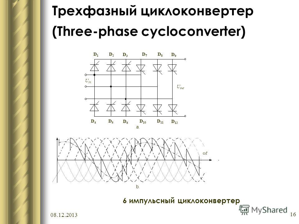 Трехфазный циклоконвертер (Three-phase cycloconverter) 08.12.2013 16 6 импульсный циклоконвертер