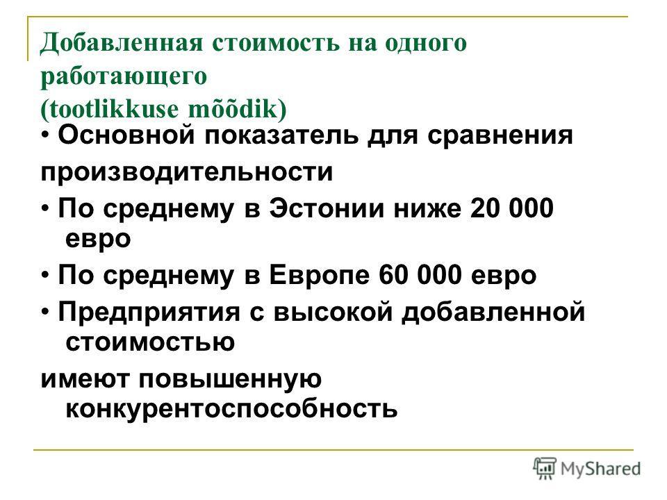 Добавленная стоимость на одного работающего (tootlikkuse mõõdik) Основной показатель для сравнения производительности По среднему в Эстонии ниже 20 000 евро По среднему в Европе 60 000 евро Предприятия с высокой добавленной стоимостью имеют повышенну