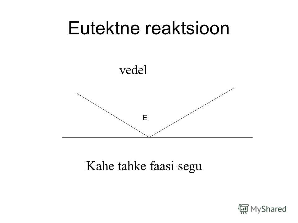 Eutektne reaktsioon vedel Kahe tahke faasi segu E