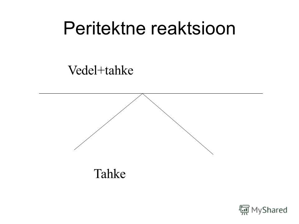 Peritektne reaktsioon Vedel+tahke Tahke