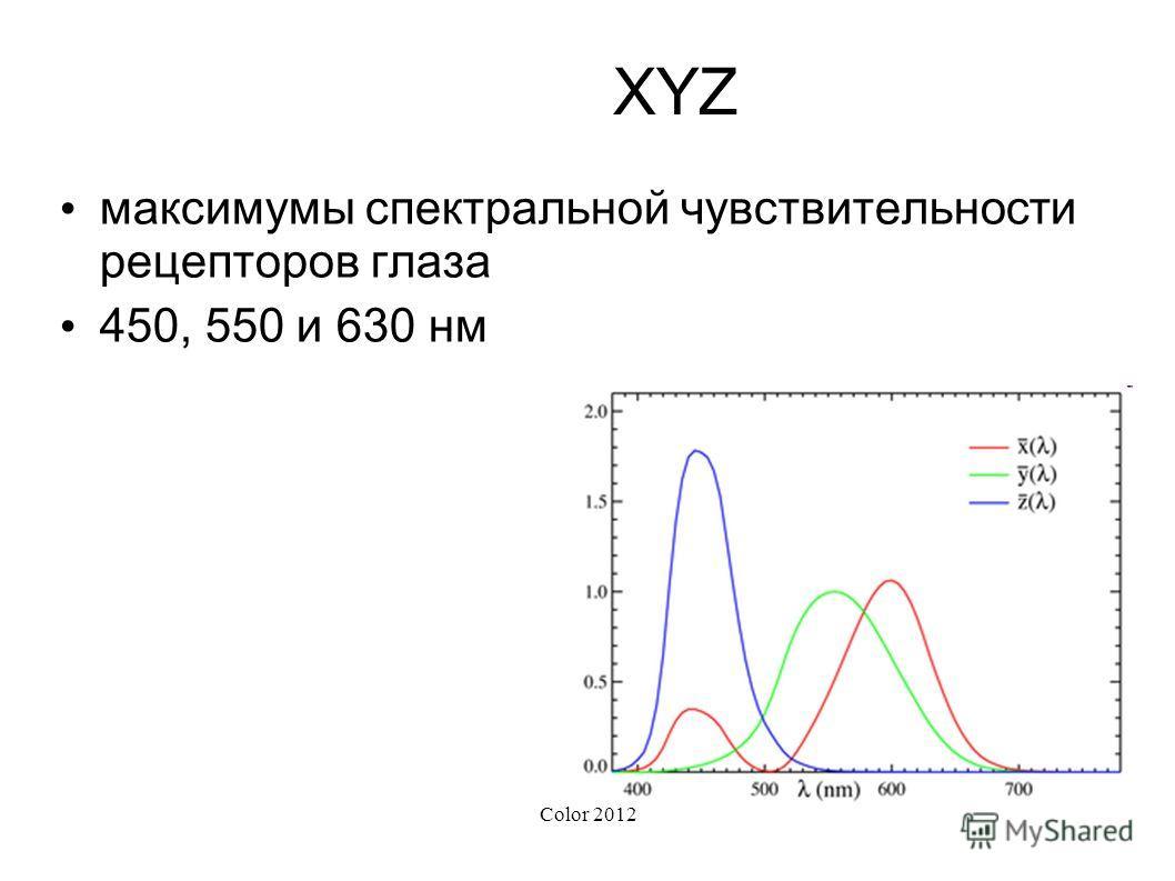 Color 2012 XYZ максимумы спектральной чувствительности рецепторов глаза 450, 550 и 630 нм