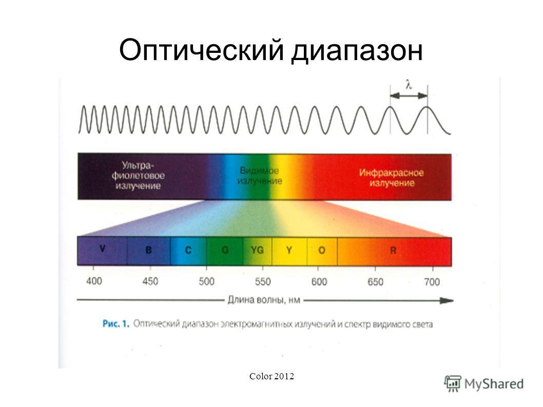 Color 2012 Оптический диапазон