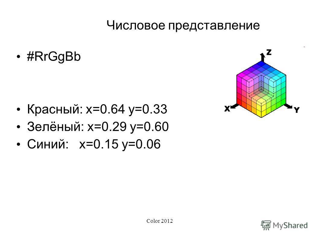 Color 2012 Числовое представление #RrGgBb Красный: x=0.64 y=0.33 Зелёный: x=0.29 y=0.60 Синий: x=0.15 y=0.06