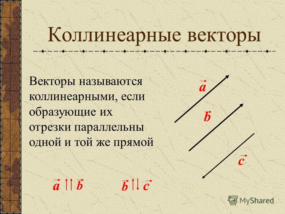 Вектор - это отрезок прямой, для которого указано, какая из двух ограничивающих его точек является началом, а какая концом. АВ а а Обозначается: Характеризуется длиной направлением