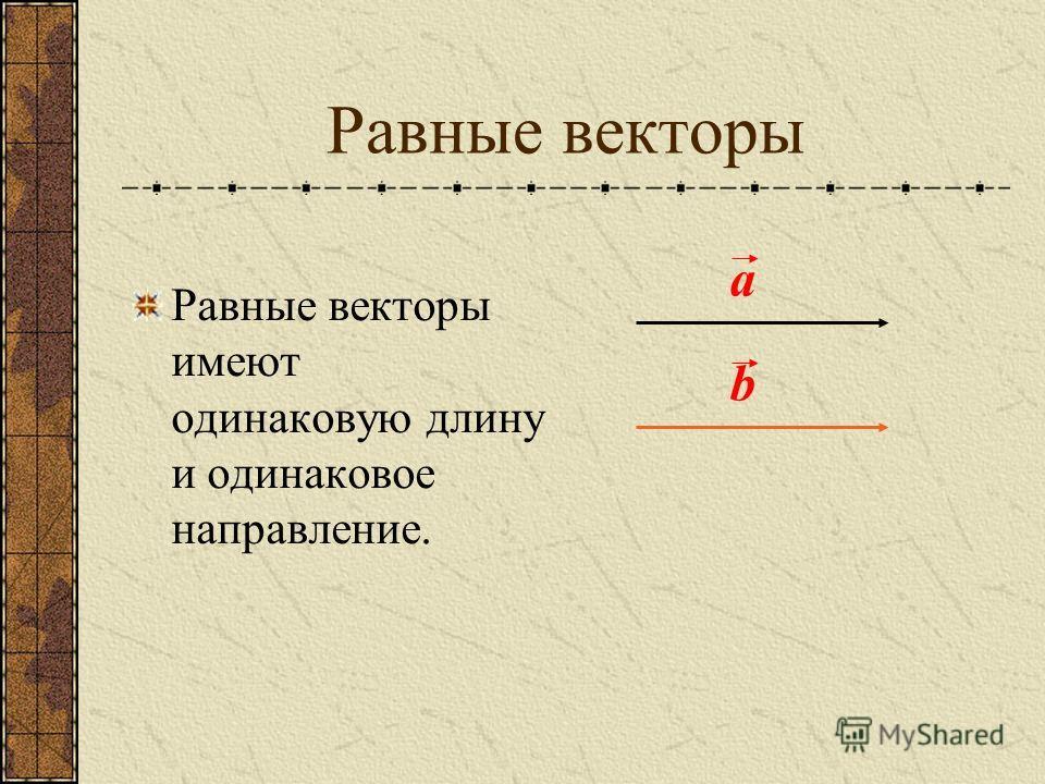 Коллинеарные векторы Векторы называются коллинеарными, если образующие их отрезки параллельны одной и той же прямой b а с а b с b