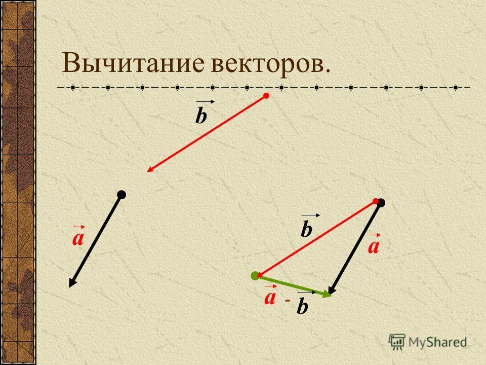 Вычитание векторов. а а b b - а b -