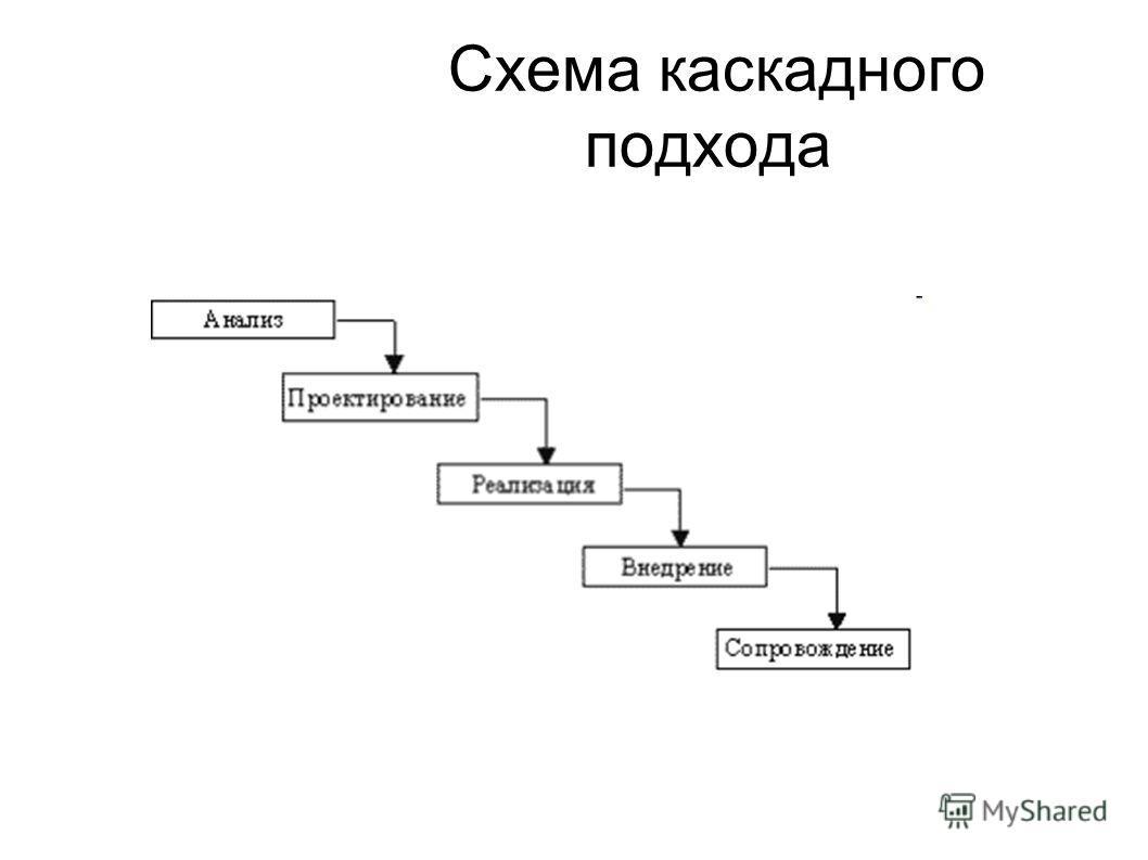 Схема каскадного подхода