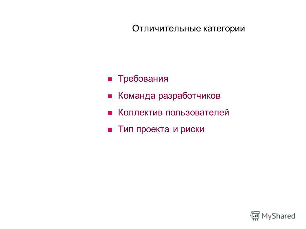 Отличительные категории Требования Команда разработчиков Коллектив пользователей Тип проекта и риски