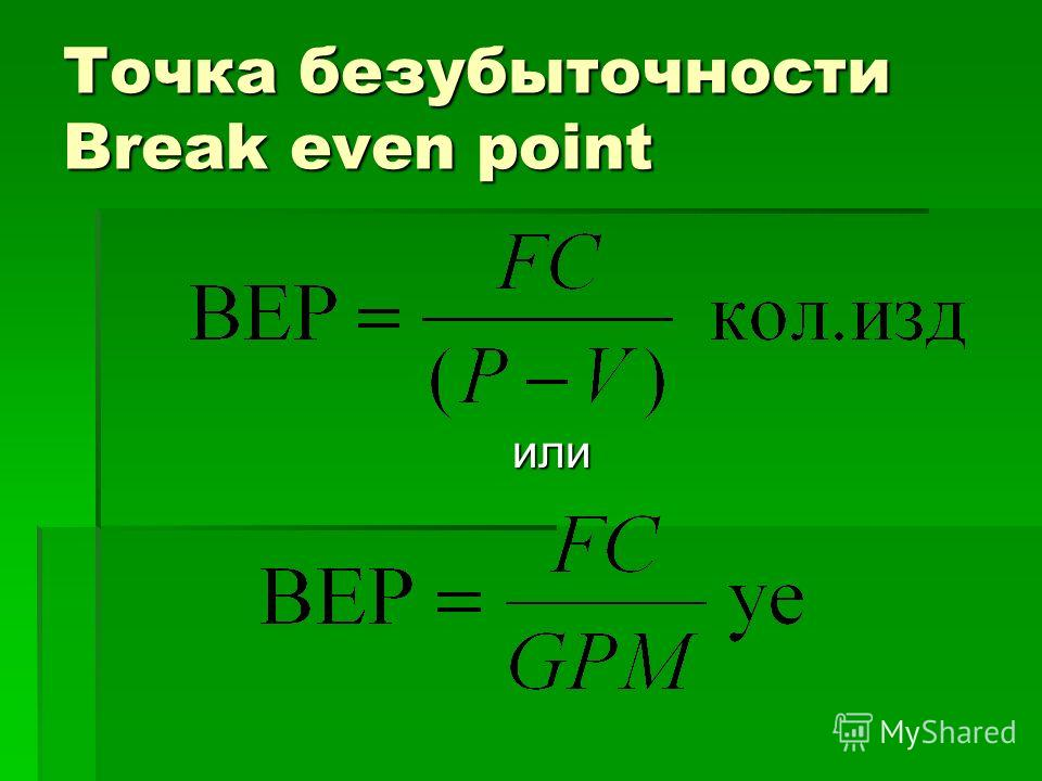 Точка безубыточности Break even point или