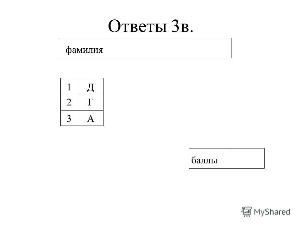 Ответы 3в. фамилия 1Д 2Г 3А баллы
