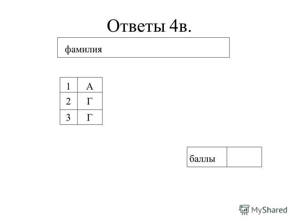 Ответы 4в. фамилия 1А 2Г 3Г баллы