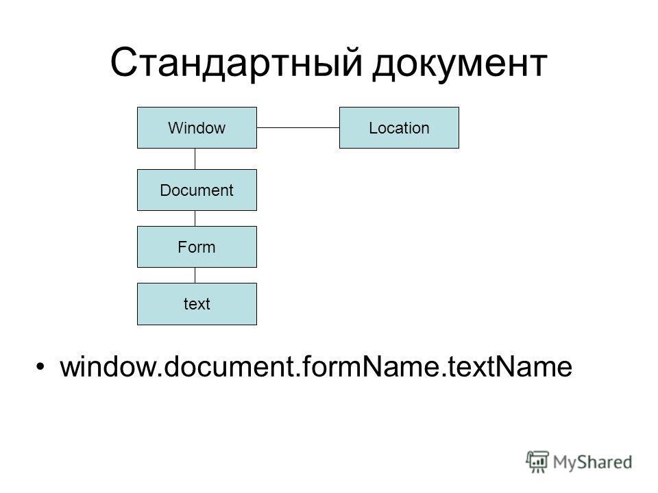 Стандартный документ window.document.formName.textName Window Document Form text Location