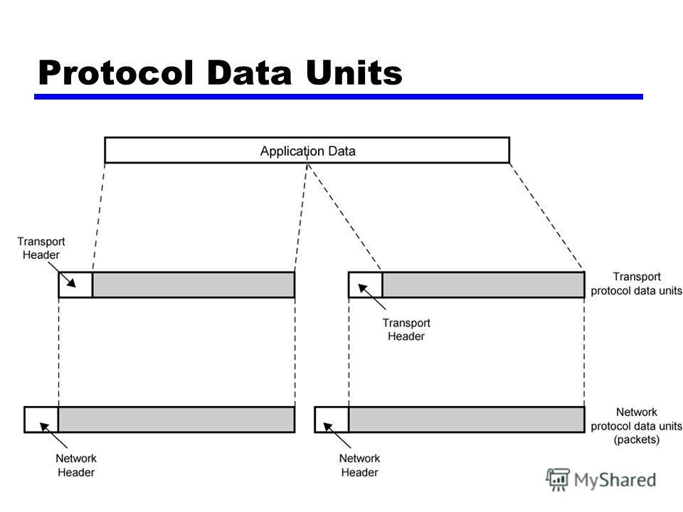 Protocol Data Units