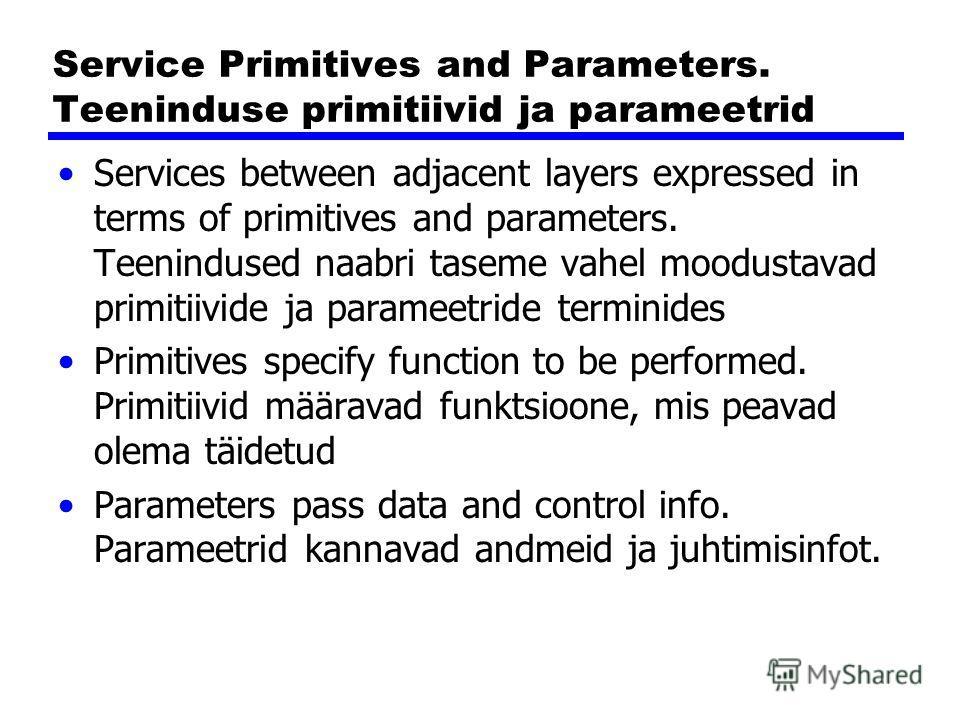 Service Primitives and Parameters. Teeninduse primitiivid ja parameetrid Services between adjacent layers expressed in terms of primitives and parameters. Teenindused naabri taseme vahel moodustavad primitiivide ja parameetride terminides Primitives