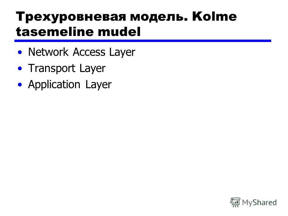 Трехуровневая модель. Kolme tasemeline mudel Network Access Layer Transport Layer Application Layer