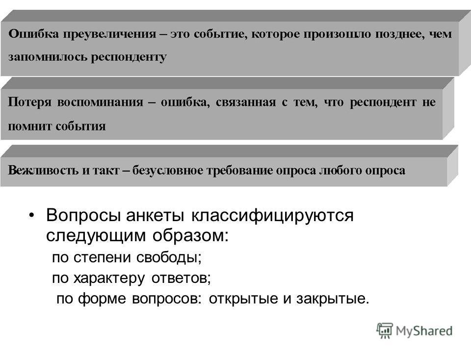 Вопросы анкеты классифицируются следующим образом: по степени свободы; по характеру ответов; по форме вопросов: открытые и закрытые.