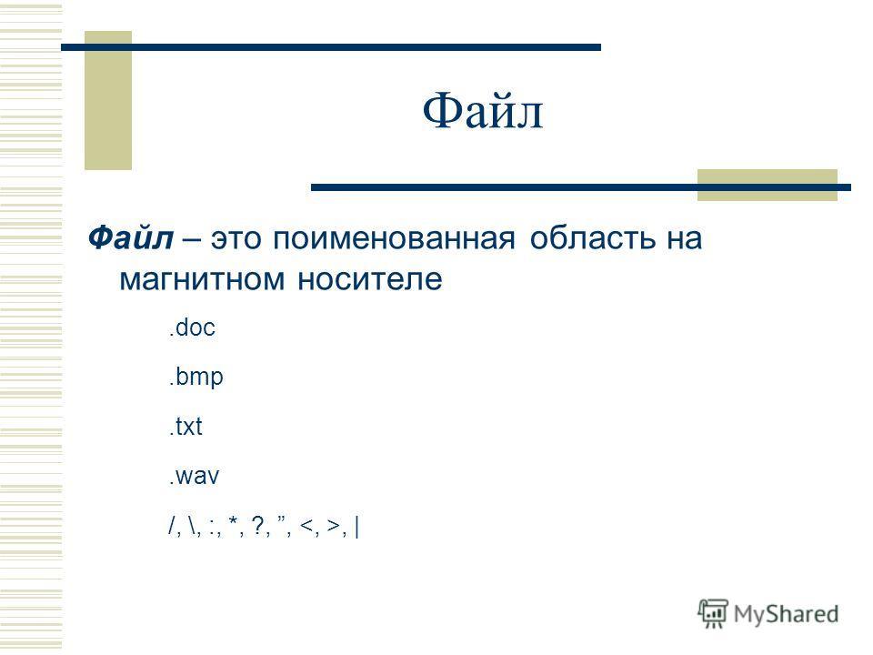 Файл Файл – это поименованная область на магнитном носителе.doc.bmp.txt.wav /, \, :, *, ?,,, |