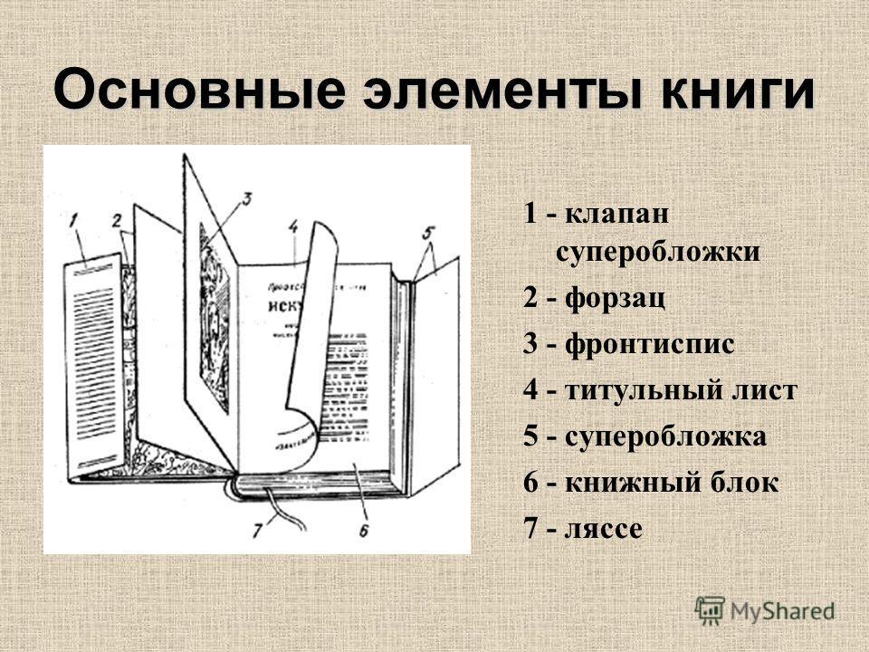 Основные элементы книги 1 - клапан суперобложки 2 - форзац 3 - фронтиспис 4 - титульный лист 5 - суперобложка 6 - книжный блок 7 - ляссе