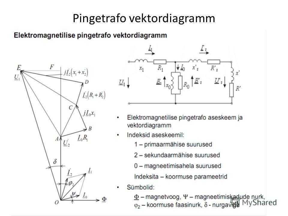 Pingetrafo vektordiagramm