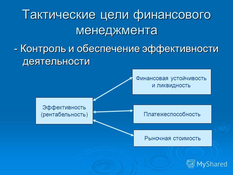 Тактические цели финансового менеджмента - Контроль и обеспечение эффективности деятельности Эффективность (рентабельность) Финансовая устойчивость и ликвидность Платежеспособность Рыночная стоимость