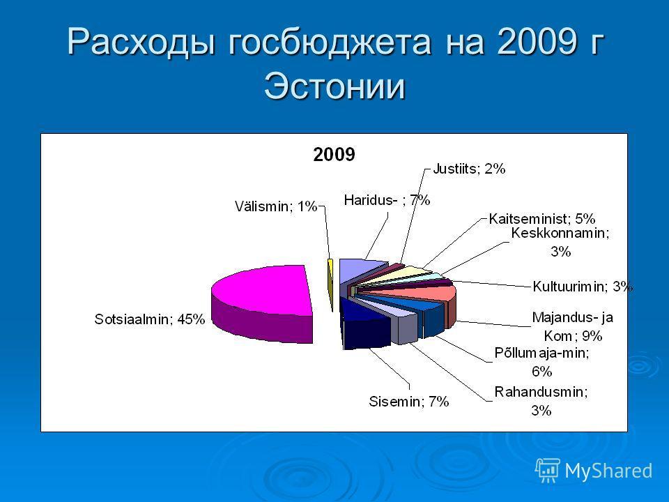 Расходы госбюджета на 2009 г Эстонии