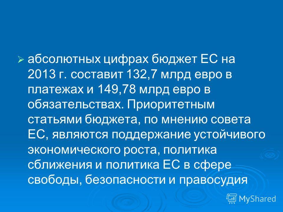 абсолютных цифрах бюджет ЕС на 2013 г. составит 132,7 млрд евро в платежах и 149,78 млрд евро в обязательствах. Приоритетным статьями бюджета, по мнению совета ЕС, являются поддержание устойчивого экономического роста, политика сближения и политика Е
