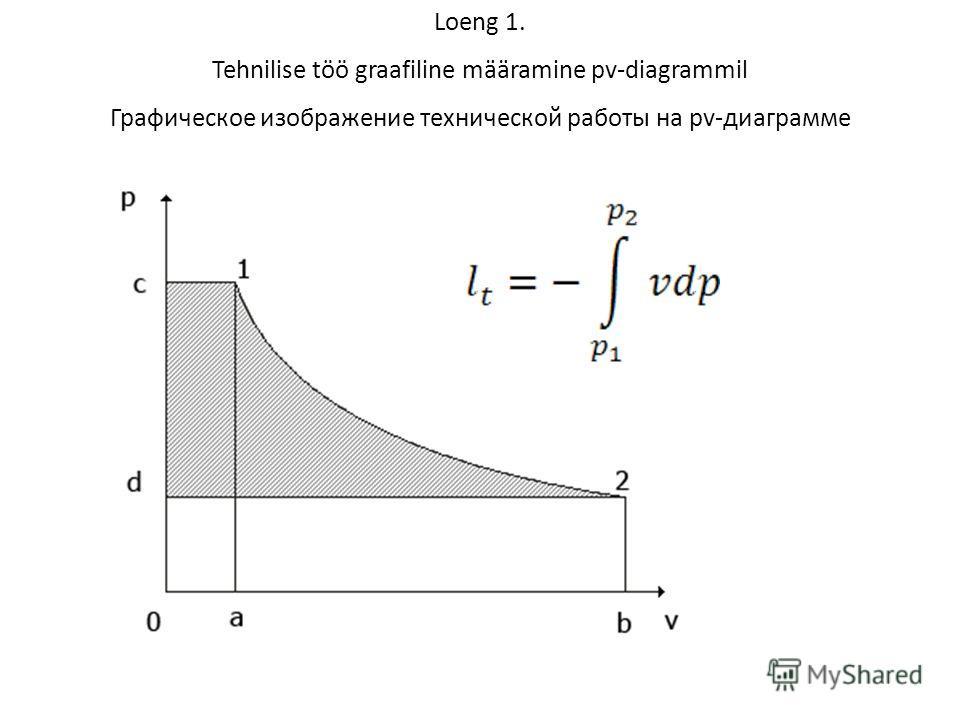 Loeng 1. Tehnilise töö graafiline määramine pv-diagrammil Графическое изображение технической работы на pv-диаграмме