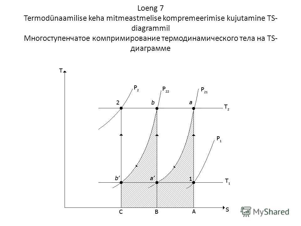 Loeng 7 Termodünaamilise keha mitmeastmelise kompremeerimise kujutamine TS- diagrammil Многоступенчатое компримирование термодинамического тела на TS- диаграмме