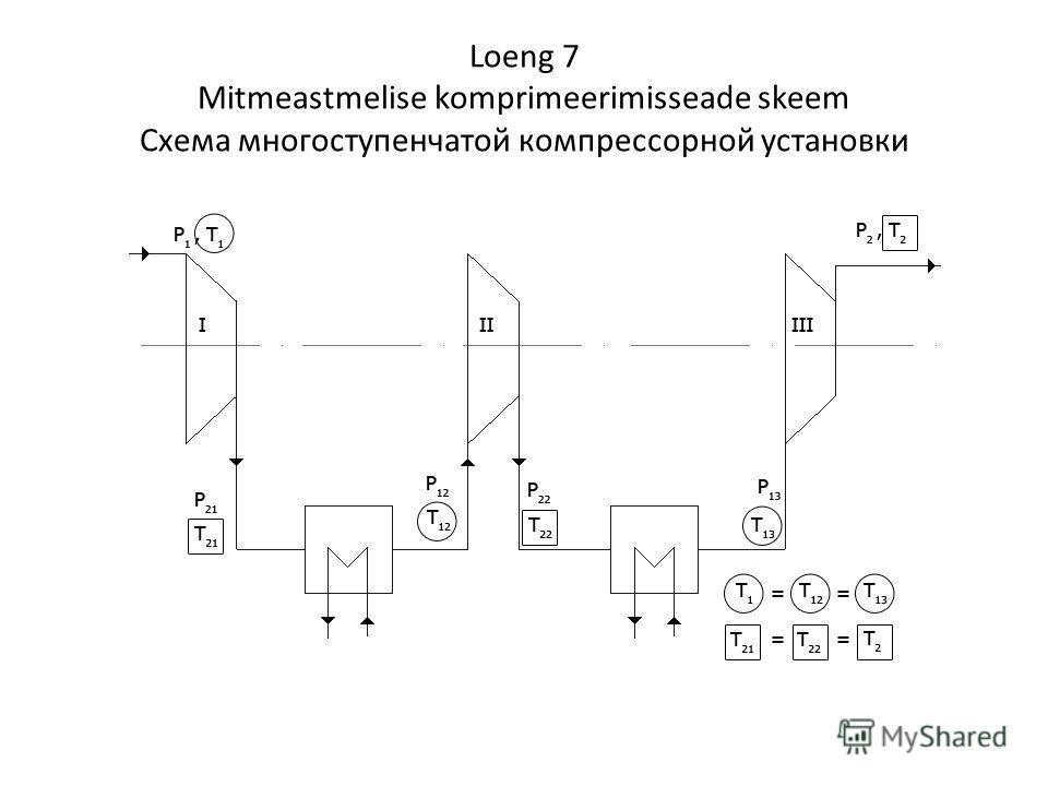 Loeng 7 Mitmeastmelise komprimeerimisseade skeem Схема многоступенчатой компрессорной установки