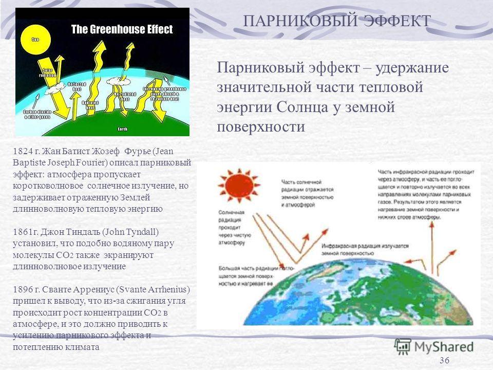 36 ПАРНИКОВЫЙ ЭФФЕКТ Парниковый эффект – удержание значительной части тепловой энергии Солнца у земной поверхности 1824 г. Жан Батист Жозеф Фурье (Jean Baptiste Joseph Fourier) описал парниковый эффект: атмосфера пропускает коротковолновое солнечное