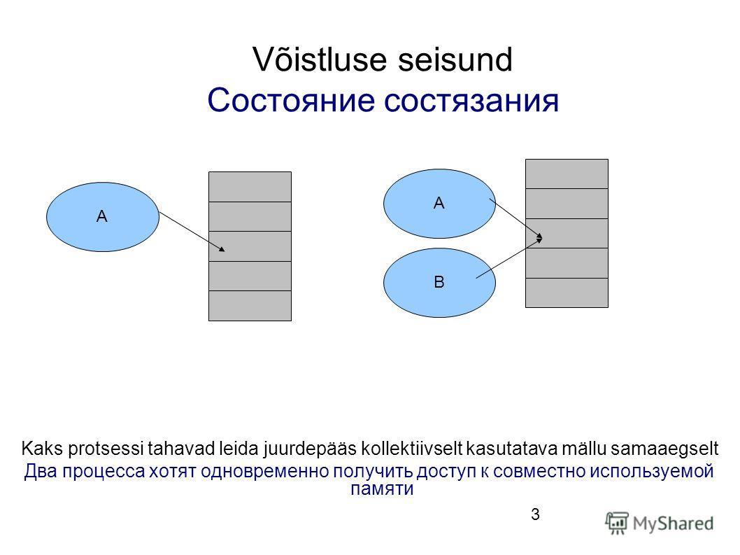 3 Võistluse seisund Состояние состязания Kaks protsessi tahavad leida juurdepääs kollektiivselt kasutatava mällu samaaegselt Два процесса хотят одновременно получить доступ к совместно используемой памяти A A B