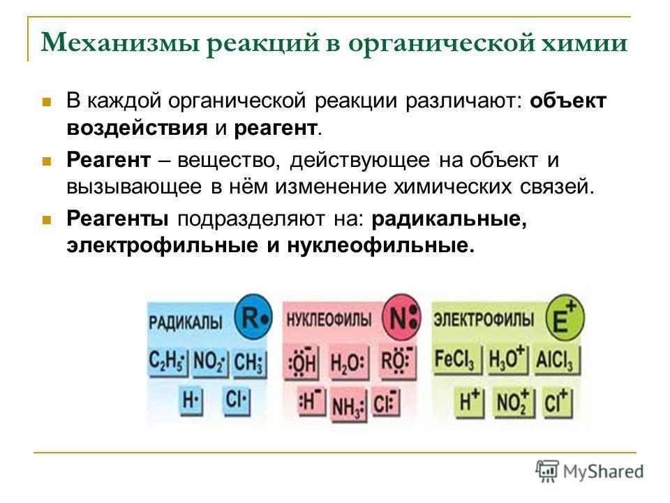 Механизмы реакций в органической химии В каждой органической реакции различают: объект воздействия и реагент. Реагент – вещество, действующее на объект и вызывающее в нём изменение химических связей. Реагенты подразделяют на: радикальные, электрофиль