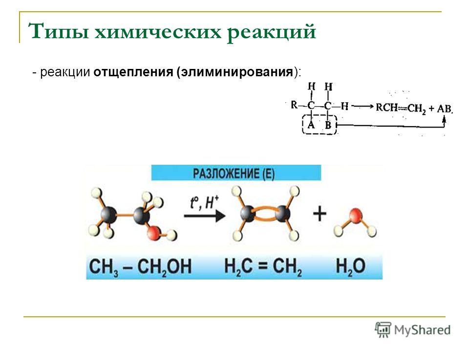Типы химических реакций - реакции отщепления (элиминирования):