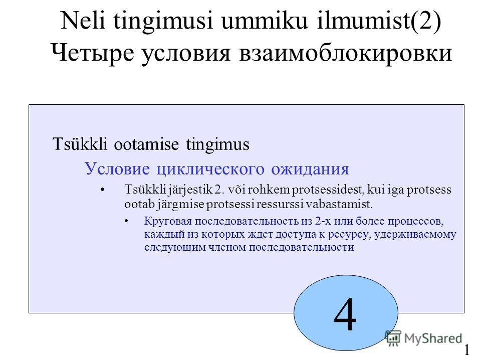 11 4 Neli tingimusi ummiku ilmumist(2) Четыре условия взаимоблокировки Tsükkli ootamise tingimus Условие циклического ожидания Tsükkli järjestik 2. või rohkem protsessidest, kui iga protsess ootab järgmise protsessi ressurssi vabastamist. Круговая по