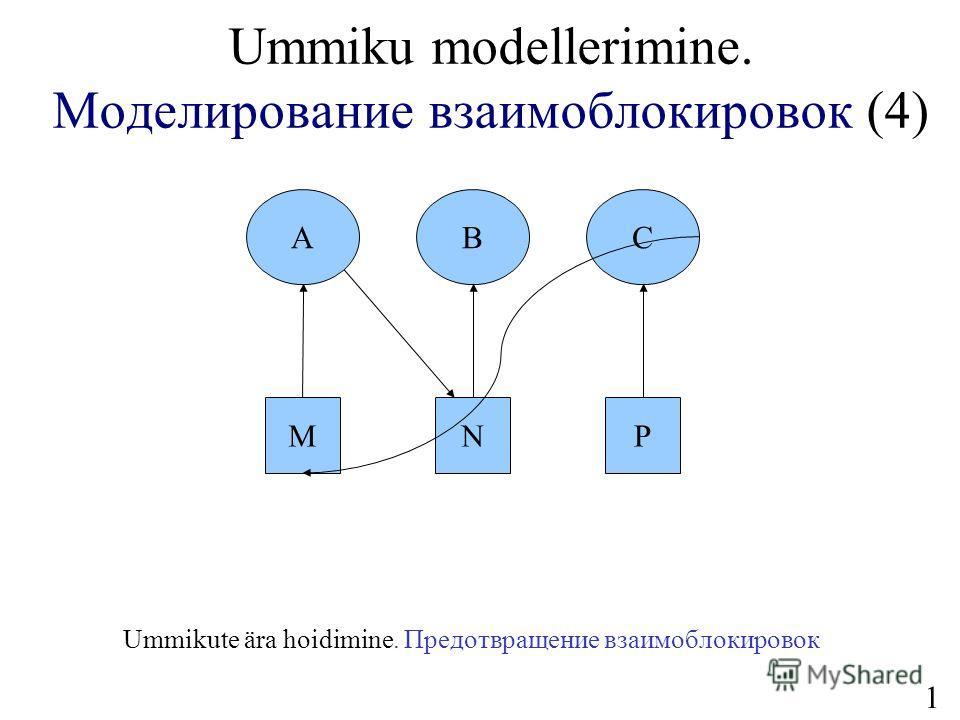 16 Ummiku modellerimine. Моделирование взаимоблокировок (4) Ummikute ära hoidimine. Предотвращение взаимоблокировок M B N C P A