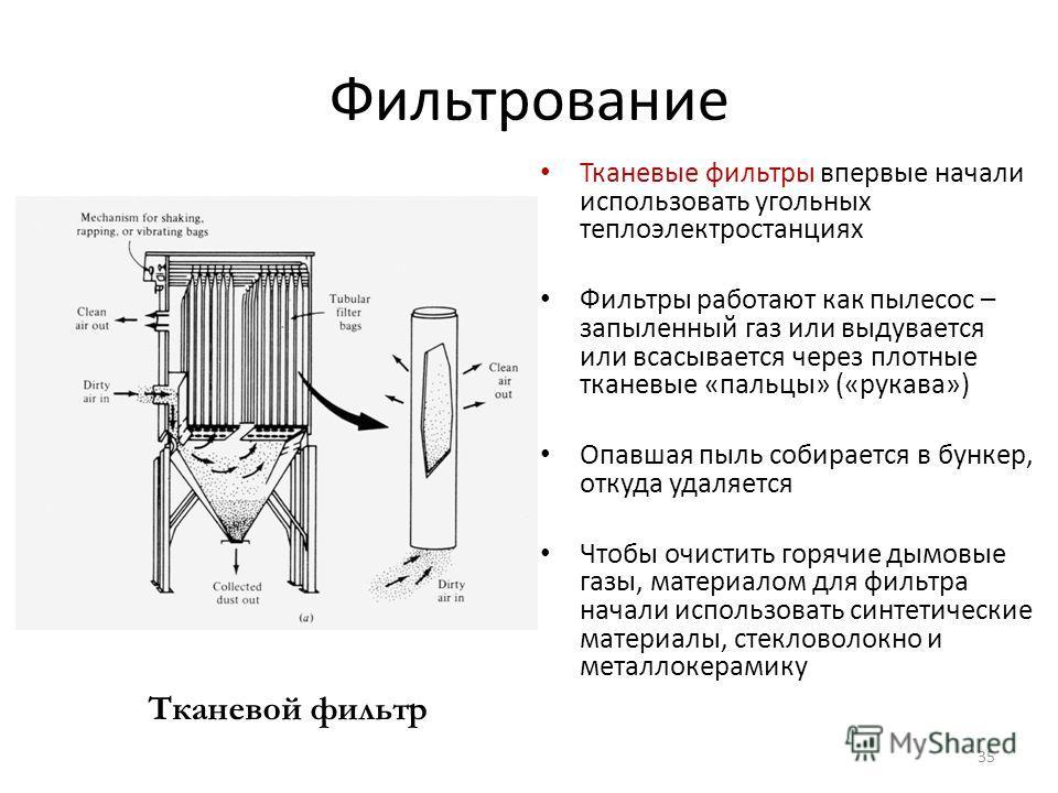 Фильтрование Тканевые фильтры впервые начали использовать угольных теплоэлектростанциях Фильтры работают как пылесос – запыленный газ или выдувается или всасывается через плотные тканевые «пальцы» («рукава») Опавшая пыль собирается в бункер, откуда у