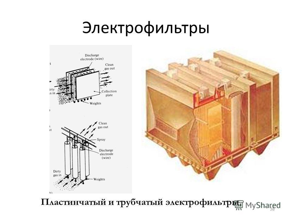 Электрофильтры 38 Пластинчатый и трубчатый электрофильтры