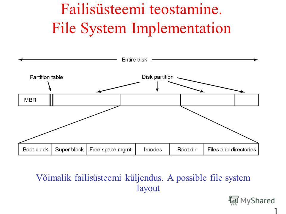 15 Failisüsteemi teostamine. File System Implementation Võimalik failisüsteemi küljendus. A possible file system layout